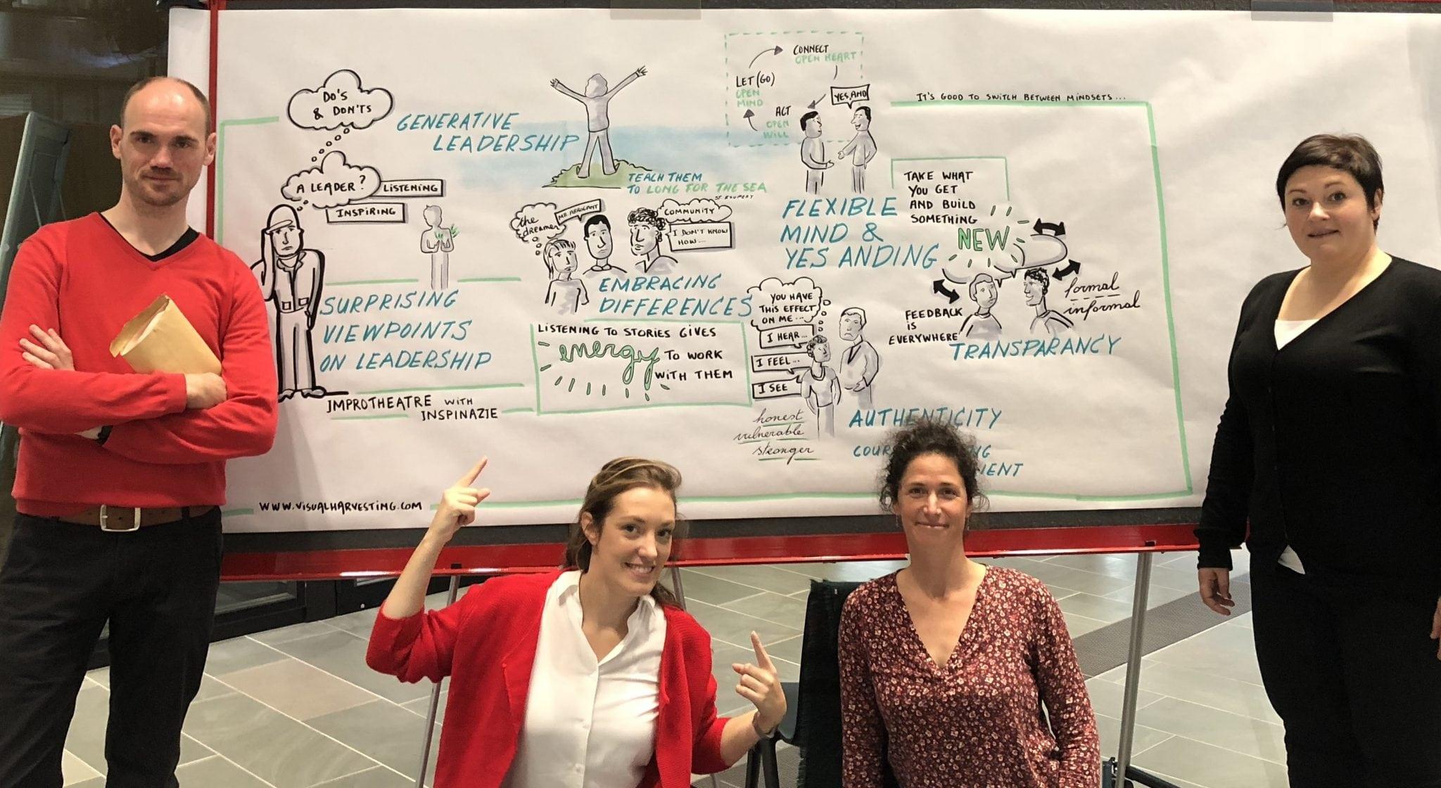 Visual Harvesting voorstelling leiderschap